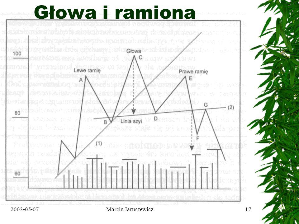 2003-05-07Marcin Jaruszewicz17 Głowa i ramiona