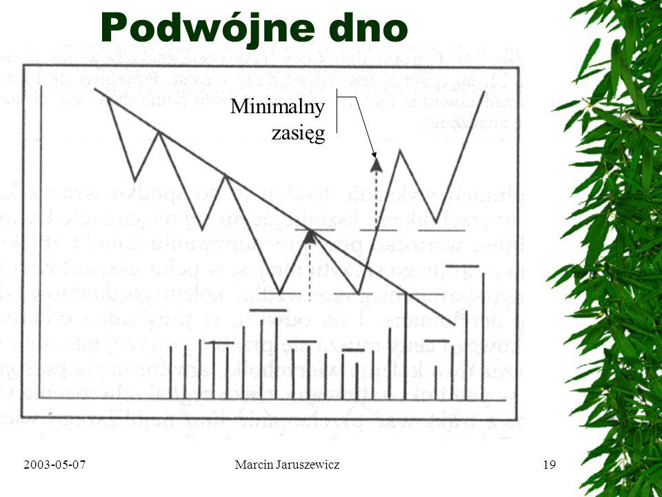 2003-05-07Marcin Jaruszewicz19 Podwójne dno Minimalny zasięg