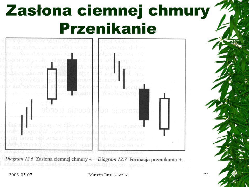 2003-05-07Marcin Jaruszewicz21 Zasłona ciemnej chmury Przenikanie
