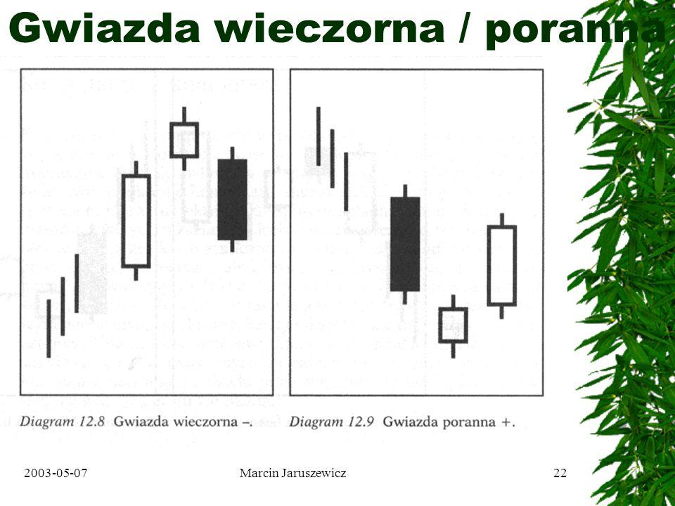 2003-05-07Marcin Jaruszewicz22 Gwiazda wieczorna / poranna