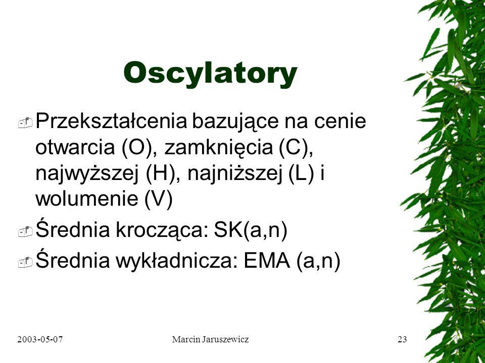 2003-05-07Marcin Jaruszewicz23 Oscylatory Przekształcenia bazujące na cenie otwarcia (O), zamknięcia (C), najwyższej (H), najniższej (L) i wolumenie (