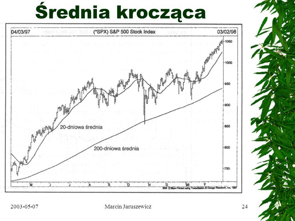 2003-05-07Marcin Jaruszewicz24 Średnia krocząca