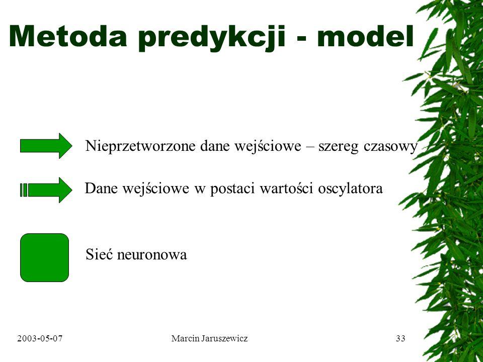 2003-05-07Marcin Jaruszewicz33 Metoda predykcji - model Nieprzetworzone dane wejściowe – szereg czasowy Dane wejściowe w postaci wartości oscylatora Sieć neuronowa