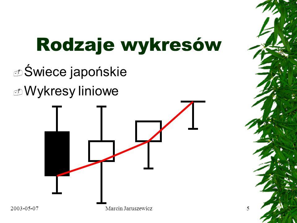 2003-05-07Marcin Jaruszewicz16 Formacje zmiany trendu Wykresy liniowe: –Głowa i ramiona –Podwójne dno Wykresy świecowe: –Zasłona ciemnej chmury –Przenikanie –Gwiazda wieczorna / poranna