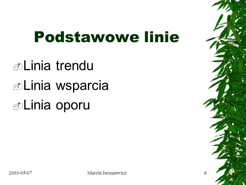 2003-05-07Marcin Jaruszewicz37 Dziękuję za uwagę