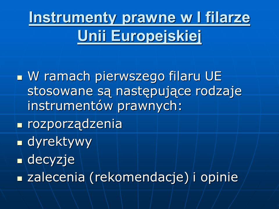 Instrumenty prawne w I filarze Unii Europejskiej W ramach pierwszego filaru UE stosowane są następujące rodzaje instrumentów prawnych: W ramach pierwszego filaru UE stosowane są następujące rodzaje instrumentów prawnych: rozporządzenia rozporządzenia dyrektywy dyrektywy decyzje decyzje zalecenia (rekomendacje) i opinie zalecenia (rekomendacje) i opinie