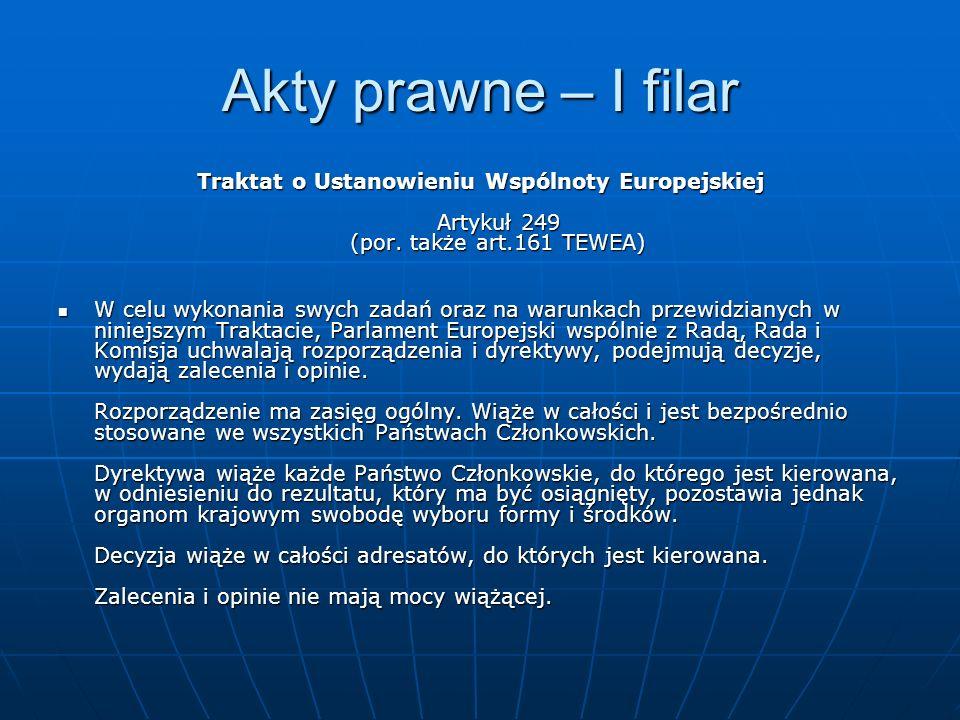 Akty prawne – I filar Traktat o Ustanowieniu Wspólnoty Europejskiej Artykuł 249 (por. także art.161 TEWEA) W celu wykonania swych zadań oraz na warunk