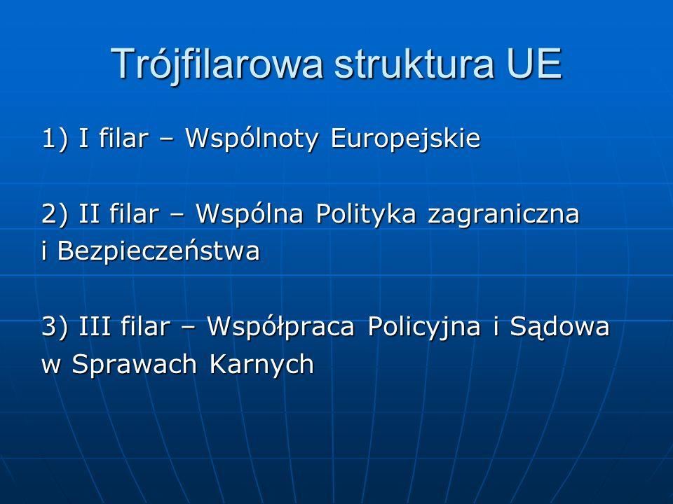 Trójfilarowa struktura UE 1) I filar – Wspólnoty Europejskie 2) II filar – Wspólna Polityka zagraniczna i Bezpieczeństwa 3) III filar – Współpraca Pol