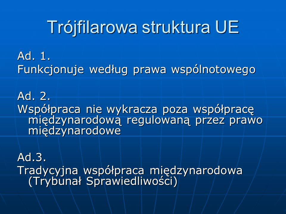 Trójfilarowa struktura UE Ad. 1. Funkcjonuje według prawa wspólnotowego Ad. 2. Współpraca nie wykracza poza współpracę międzynarodową regulowaną przez