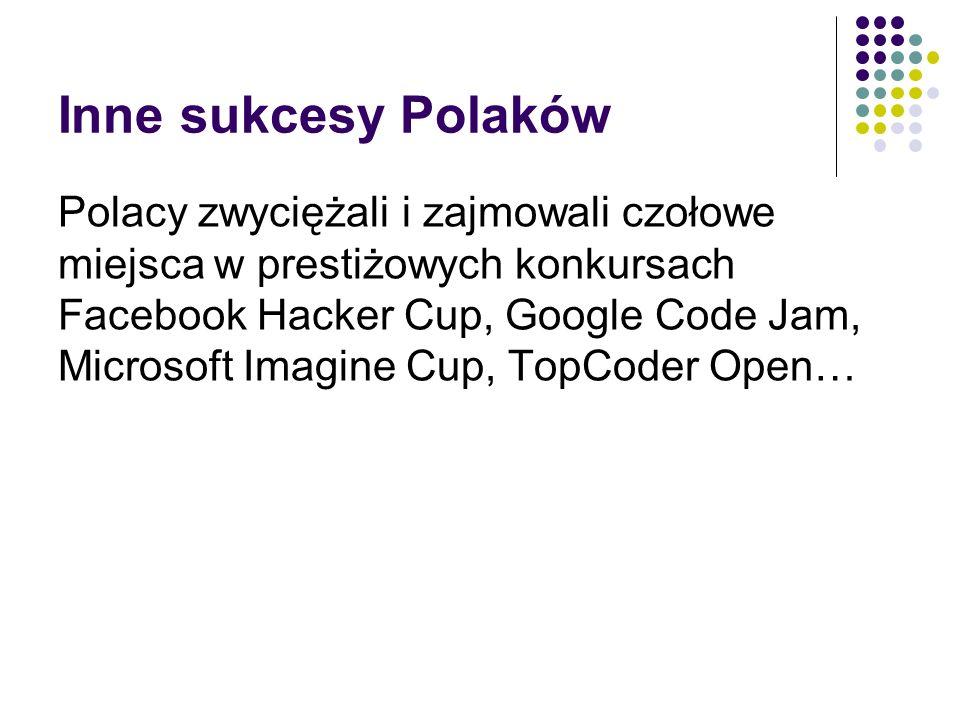 Inne sukcesy Polaków Polacy zwyciężali i zajmowali czołowe miejsca w prestiżowych konkursach Facebook Hacker Cup, Google Code Jam, Microsoft Imagine C