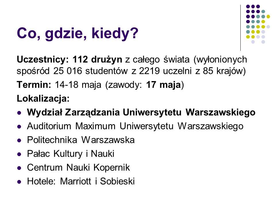 Co, gdzie, kiedy? Uczestnicy: 112 drużyn z całego świata (wyłonionych spośród 25 016 studentów z 2219 uczelni z 85 krajów) Termin: 14-18 maja (zawody: