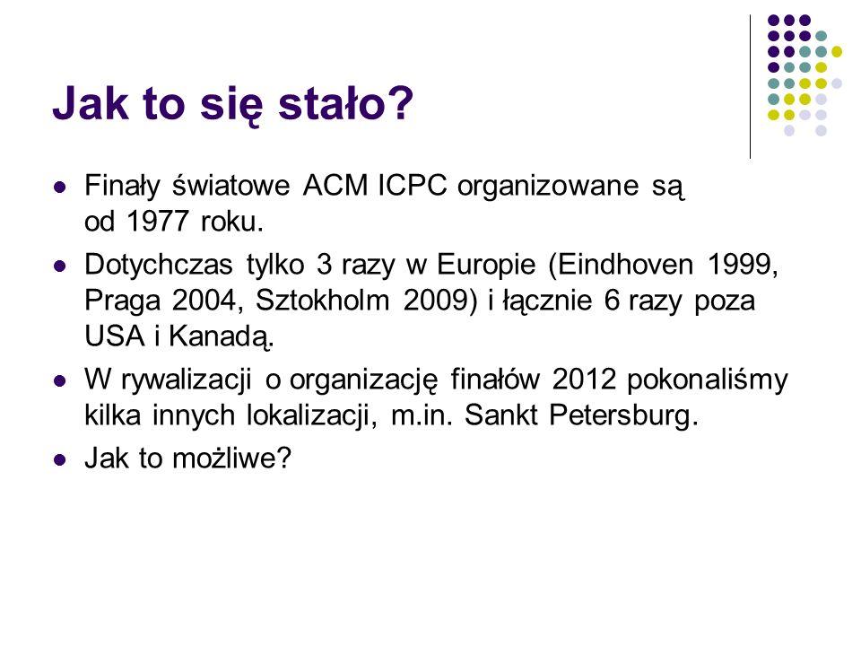 Jak to się stało? Finały światowe ACM ICPC organizowane są od 1977 roku. Dotychczas tylko 3 razy w Europie (Eindhoven 1999, Praga 2004, Sztokholm 2009