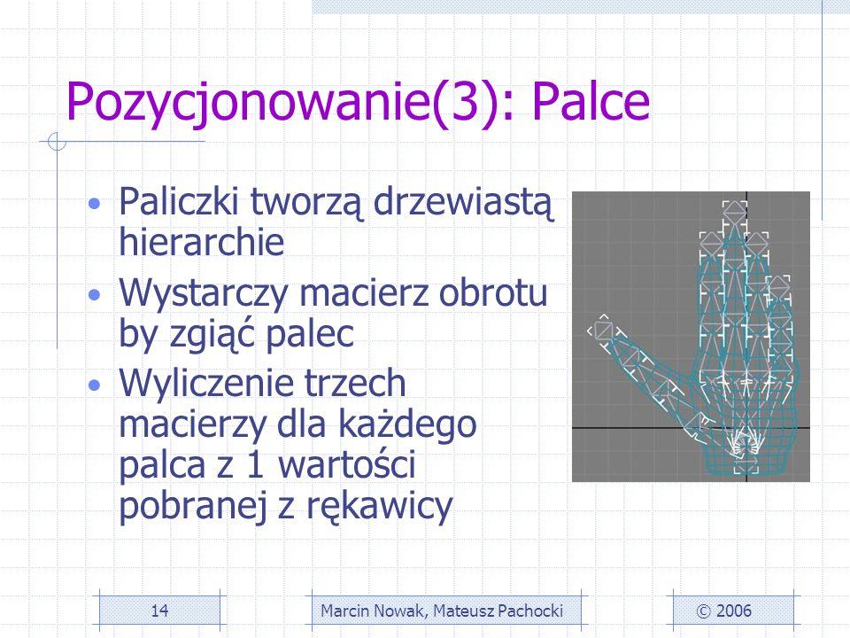 Pozycjonowanie(3): Palce Paliczki tworzą drzewiastą hierarchie Wystarczy macierz obrotu by zgiąć palec Wyliczenie trzech macierzy dla każdego palca z 1 wartości pobranej z rękawicy © 2006Marcin Nowak, Mateusz Pachocki14