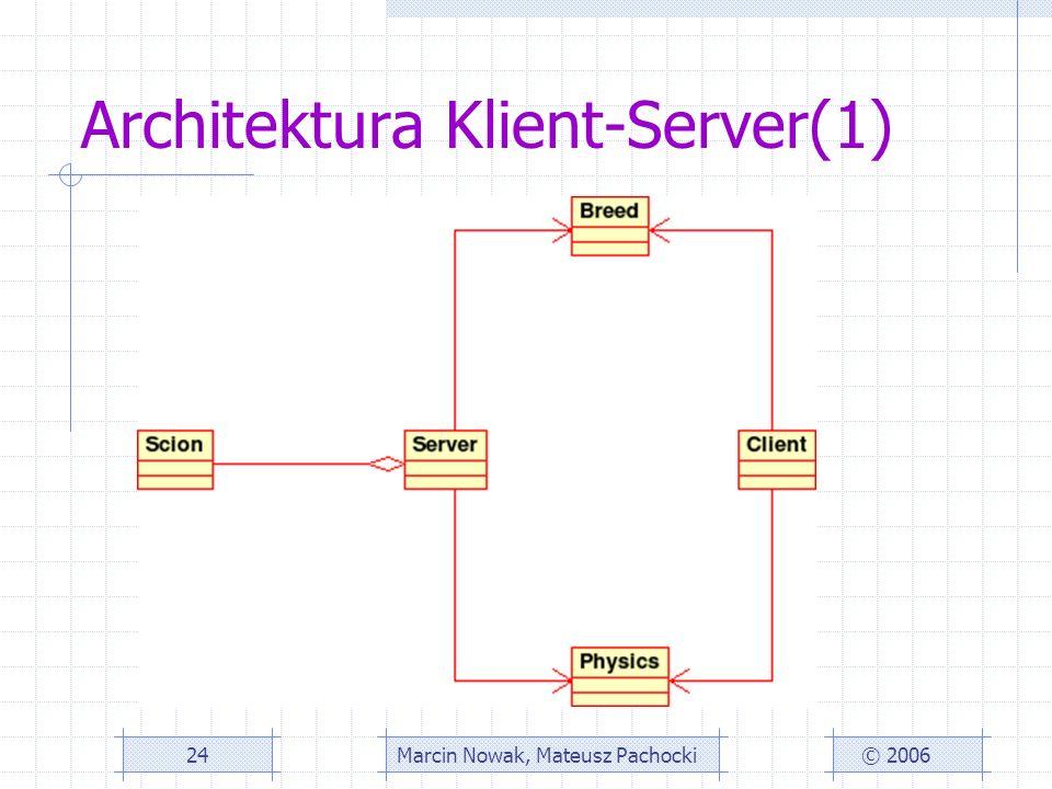 Architektura Klient-Server(1) © 2006Marcin Nowak, Mateusz Pachocki24