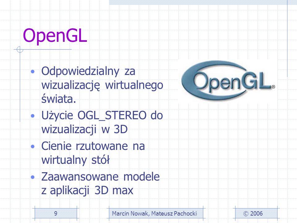 OpenGL Odpowiedzialny za wizualizację wirtualnego świata.