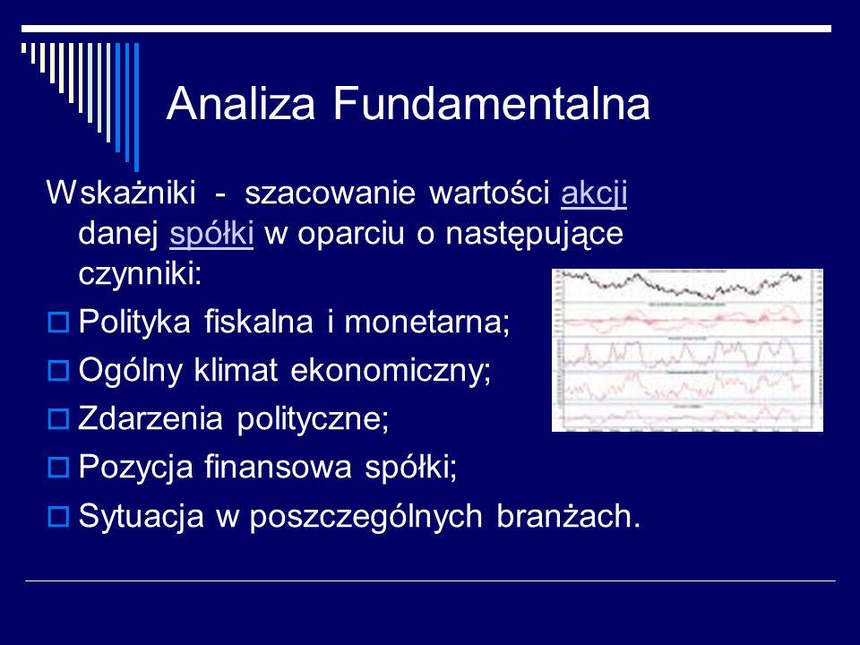 Analiza Fundamentalna Wskażniki - szacowanie wartości akcji danej spółki w oparciu o następujące czynniki:akcjispółki Polityka fiskalna i monetarna; O
