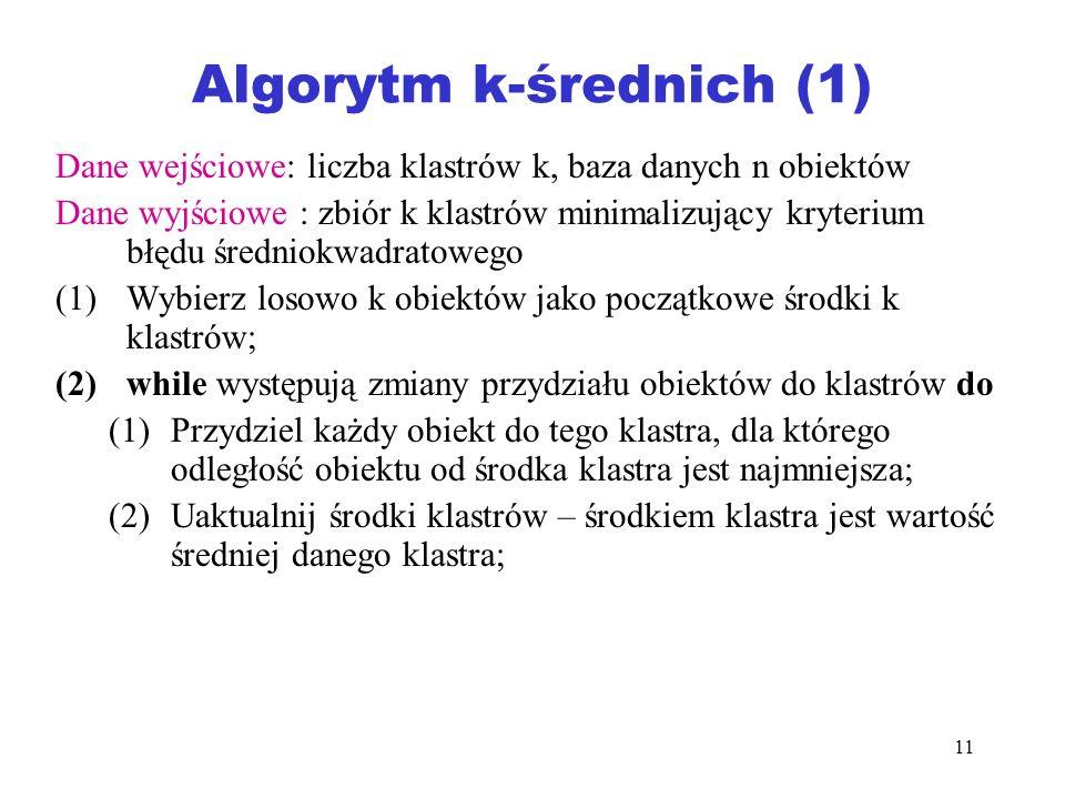 11 Algorytm k-średnich (1) Dane wejściowe: liczba klastrów k, baza danych n obiektów Dane wyjściowe : zbiór k klastrów minimalizujący kryterium błędu