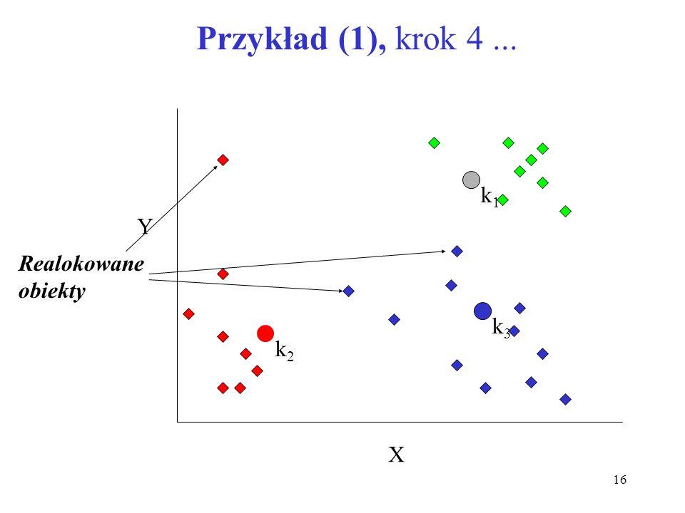 16 Przykład (1), krok 4... X Y Realokowane obiekty k1k1 k3k3 k2k2