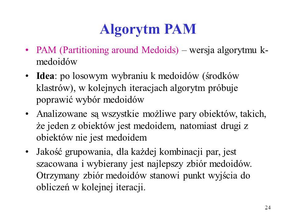 24 Algorytm PAM PAM (Partitioning around Medoids) – wersja algorytmu k- medoidów Idea: po losowym wybraniu k medoidów (środków klastrów), w kolejnych