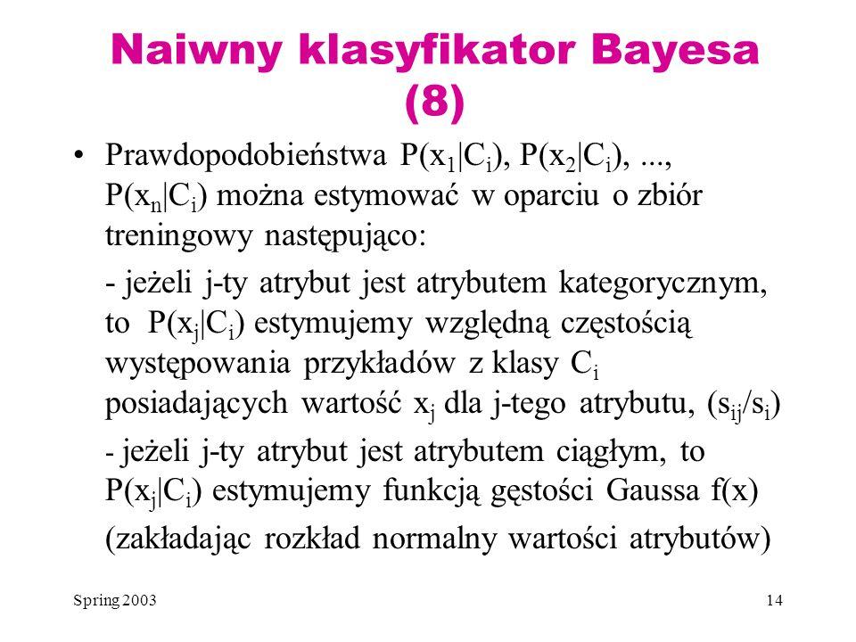 Spring 200314 Naiwny klasyfikator Bayesa (8) Prawdopodobieństwa P(x 1 |C i ), P(x 2 |C i ),..., P(x n |C i ) można estymować w oparciu o zbiór trening