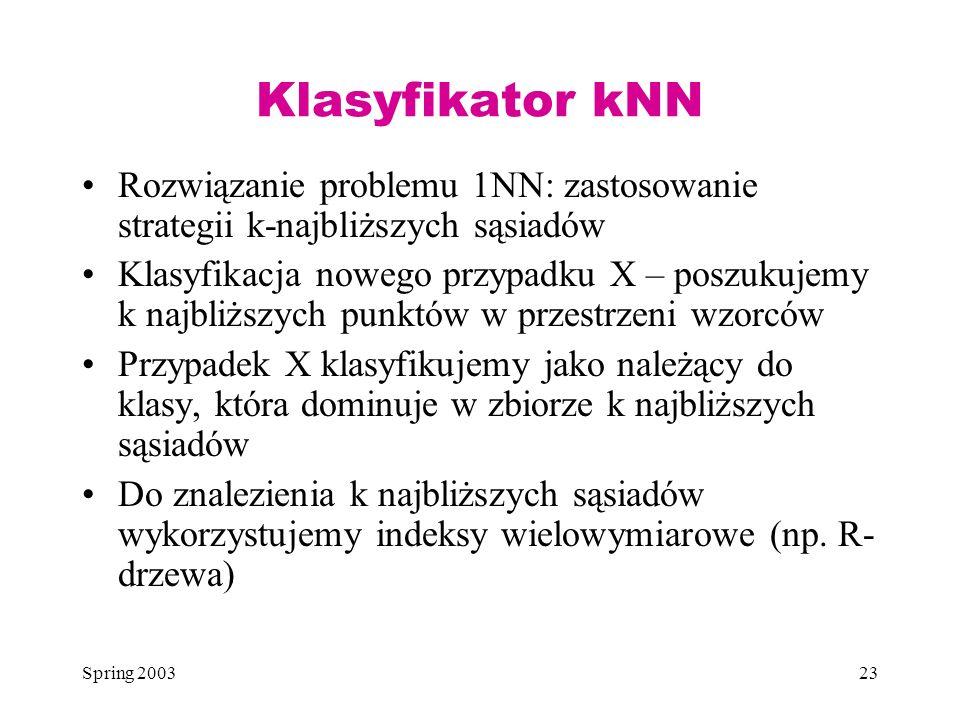 Spring 200323 Klasyfikator kNN Rozwiązanie problemu 1NN: zastosowanie strategii k-najbliższych sąsiadów Klasyfikacja nowego przypadku X – poszukujemy