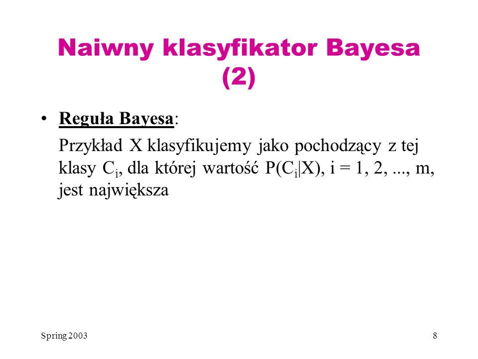 Spring 20038 Naiwny klasyfikator Bayesa (2) Reguła Bayesa: Przykład X klasyfikujemy jako pochodzący z tej klasy C i, dla której wartość P(C i |X), i =