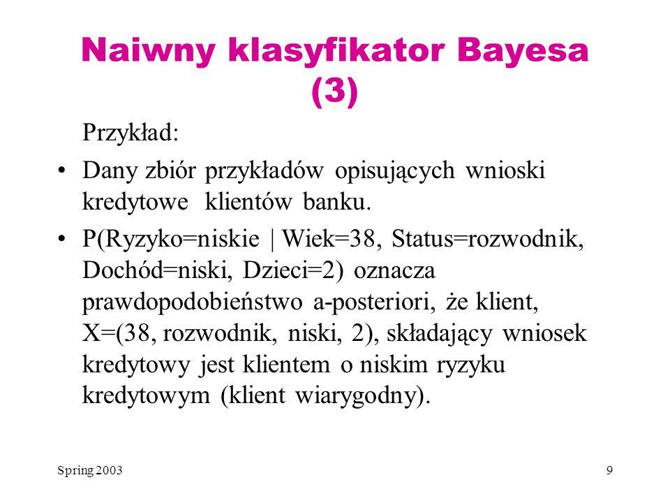 Spring 20039 Naiwny klasyfikator Bayesa (3) Przykład: Dany zbiór przykładów opisujących wnioski kredytowe klientów banku. P(Ryzyko=niskie | Wiek=38, S
