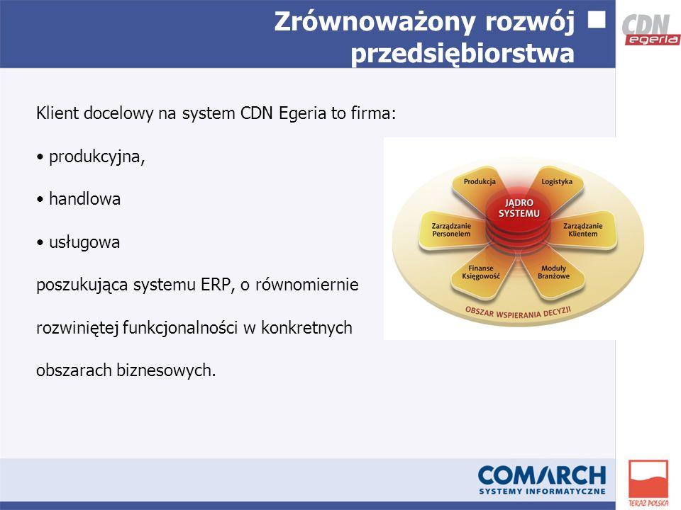 Zrównoważony rozwój przedsiębiorstwa Klient docelowy na system CDN Egeria to firma: produkcyjna, handlowa usługowa poszukująca systemu ERP, o równomiernie rozwiniętej funkcjonalności w konkretnych obszarach biznesowych.
