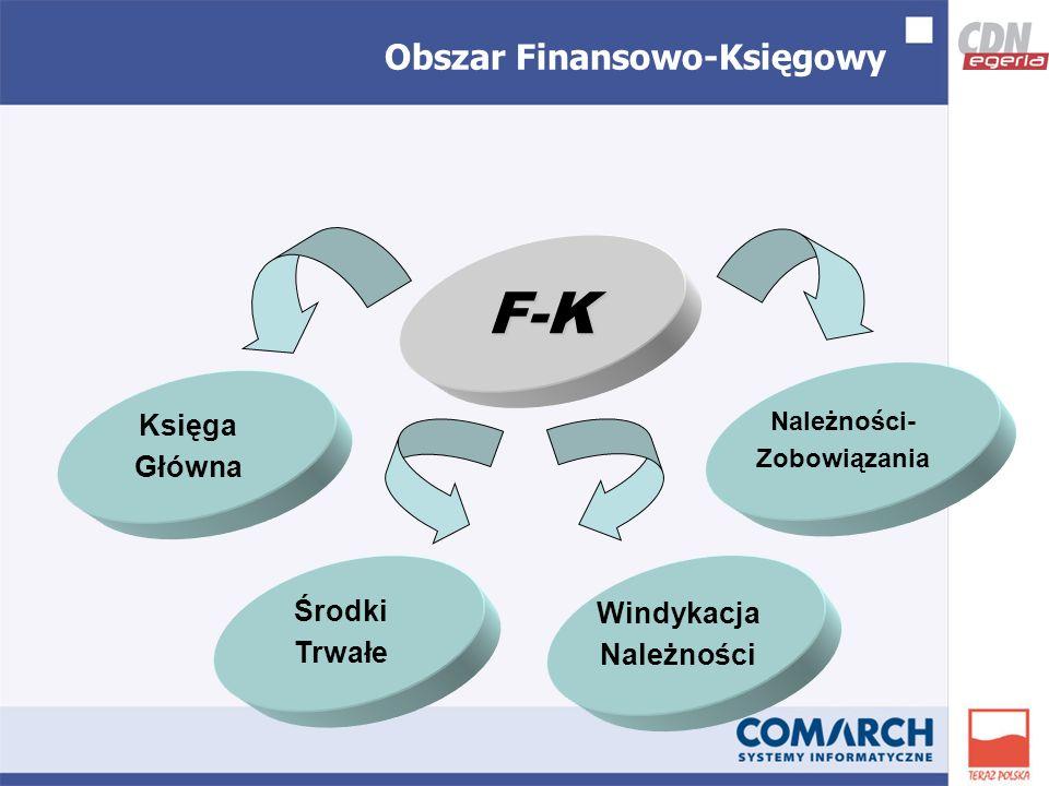 F-K Należności- Zobowiązania Księga Główna Środki Trwałe Windykacja Należności Obszar Finansowo-Księgowy