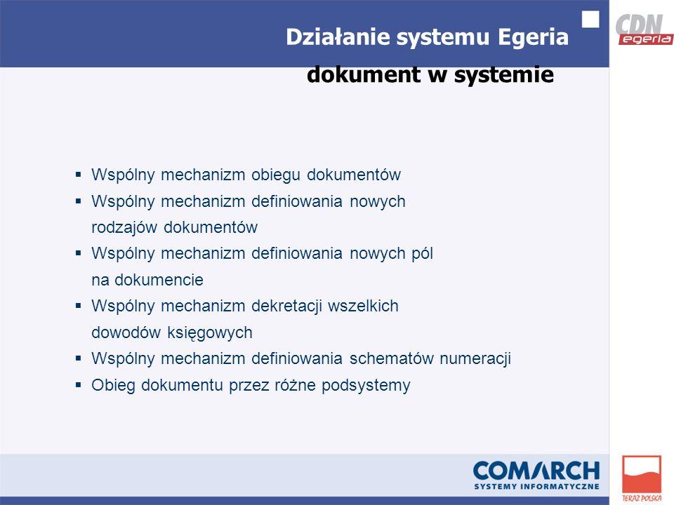Wspólny mechanizm obiegu dokumentów Wspólny mechanizm definiowania nowych rodzajów dokumentów Wspólny mechanizm definiowania nowych pól na dokumencie Wspólny mechanizm dekretacji wszelkich dowodów księgowych Wspólny mechanizm definiowania schematów numeracji Obieg dokumentu przez różne podsystemy Działanie systemu Egeria dokument w systemie