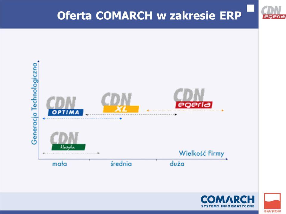 Oferta COMARCH w zakresie ERP
