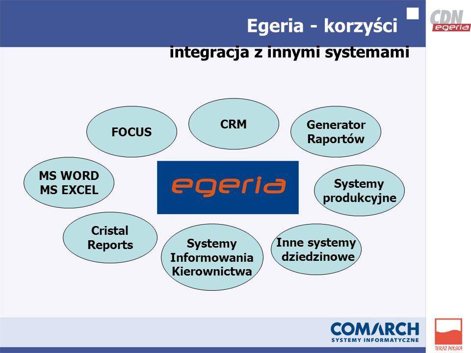 FOCUS Systemy produkcyjne MS WORD MS EXCEL CRM Cristal Reports Systemy Informowania Kierownictwa Inne systemy dziedzinowe Generator Raportów Egeria - korzyści integracja z innymi systemami