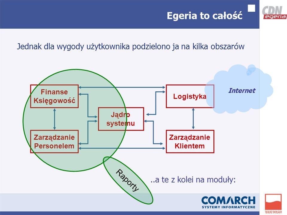 Egeria to całość Jednak dla wygody użytkownika podzielono ją na kilka obszarów Jądro systemu Finanse Księgowość Zarządzanie Personelem Logistyka Zarządzanie Klientem..a te z kolei na moduły: Internet Prognozy Generator Raportów Controlling Informowanie kierownictwa