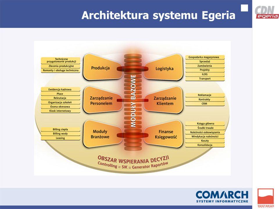 Zapewnienie warunków do rozwoju firm korzystających z systemu: –Implementacja rachunkowości zarządczej pozwoli na planowanie, kontrolę i sterowanie rozwojem firmy niezależnie od jej wielkości –System Egeria jest dostosowany do obsługi dużych i bardzo dużych wolumenów danych (operacje grupowe) –Technologia Oracle jest istotnym czynnikiem wsparcia w zakresie długofalowego planowania rozwoju organizacji Obsługa wielofirmowości: –Pełna separacja danych poszczególnych firm –Współdzielenie określonych danych (np.