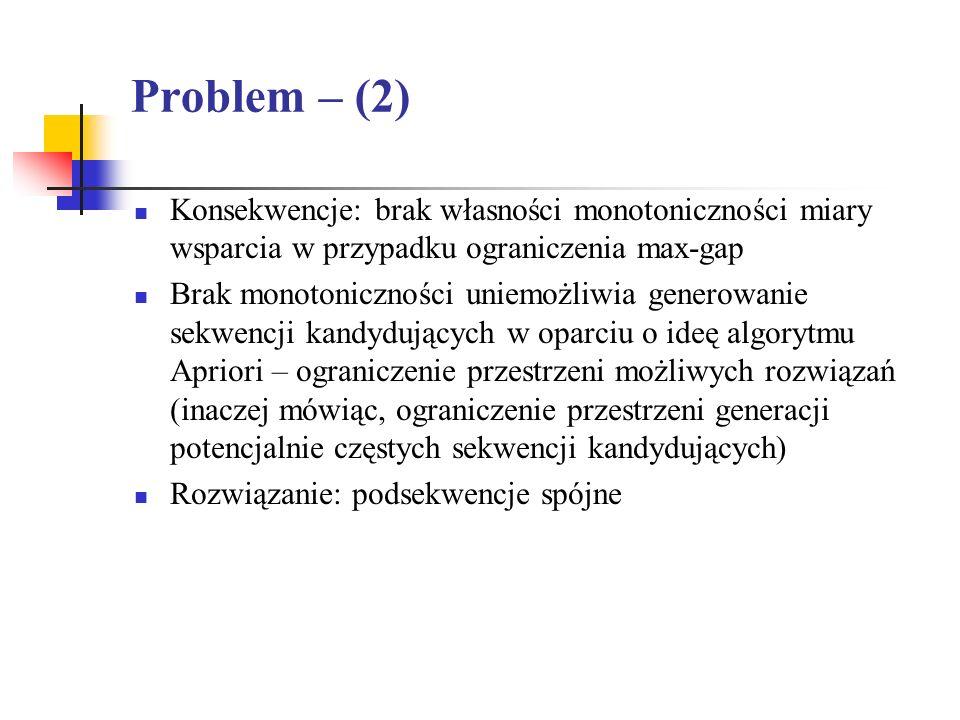 Problem – (2) Konsekwencje: brak własności monotoniczności miary wsparcia w przypadku ograniczenia max-gap Brak monotoniczności uniemożliwia generowan
