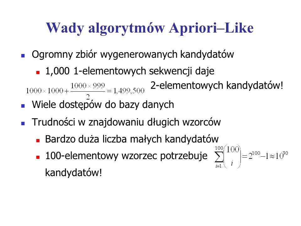 Wady algorytmów Apriori–Like Ogromny zbiór wygenerowanych kandydatów 1,000 1-elementowych sekwencji daje 2-elementowych kandydatów! Wiele dostępów do