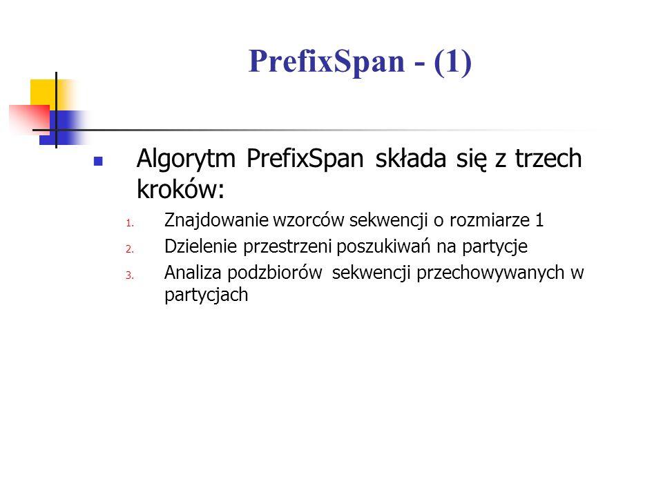 PrefixSpan - (2) znajdowanie wzorców sekwencji o długości 1 Jednokrotny odczyt bazy danych sekwencji DS w celu znalezienia wszystkich sekwencji częstych jednoelementowych (tj.