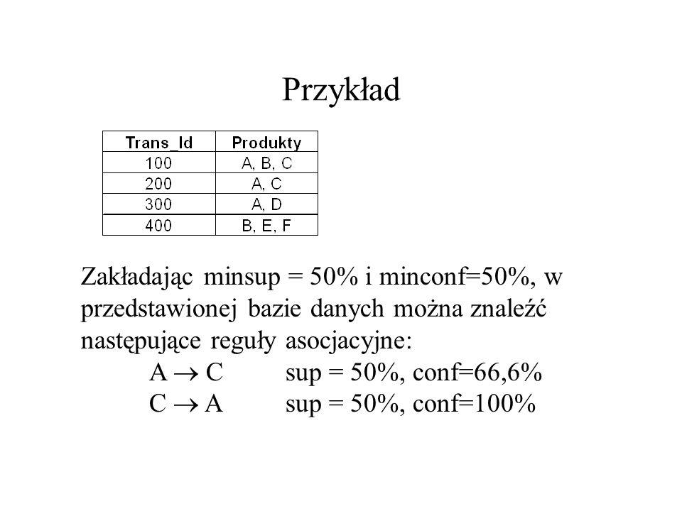 Przykład Zakładając minsup = 50% i minconf=50%, w przedstawionej bazie danych można znaleźć następujące reguły asocjacyjne: A Csup = 50%, conf=66,6% C