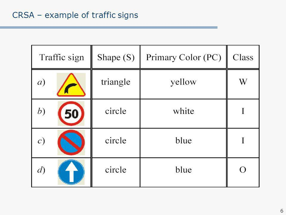 6 CRSA – example of traffic signs