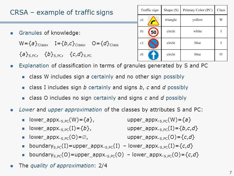 8 CRSA – example of traffic signs To increase the quality of approximation (decrease the ambiguity) we add a new attribute – secondary color (SC) The granules: {a} S,PC,SC, {b} S,PC,SC, {c} S,PC,SC, {d} S,PC,SC Quality of approximation: 4/4=1