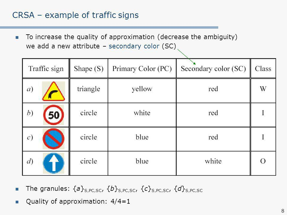 8 CRSA – example of traffic signs To increase the quality of approximation (decrease the ambiguity) we add a new attribute – secondary color (SC) The