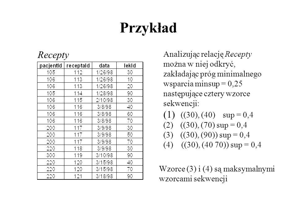 Przykład Recepty Analizując relację Recepty można w niej odkryć, zakładając próg minimalnego wsparcia minsup = 0,25 następujące cztery wzorce sekwencj