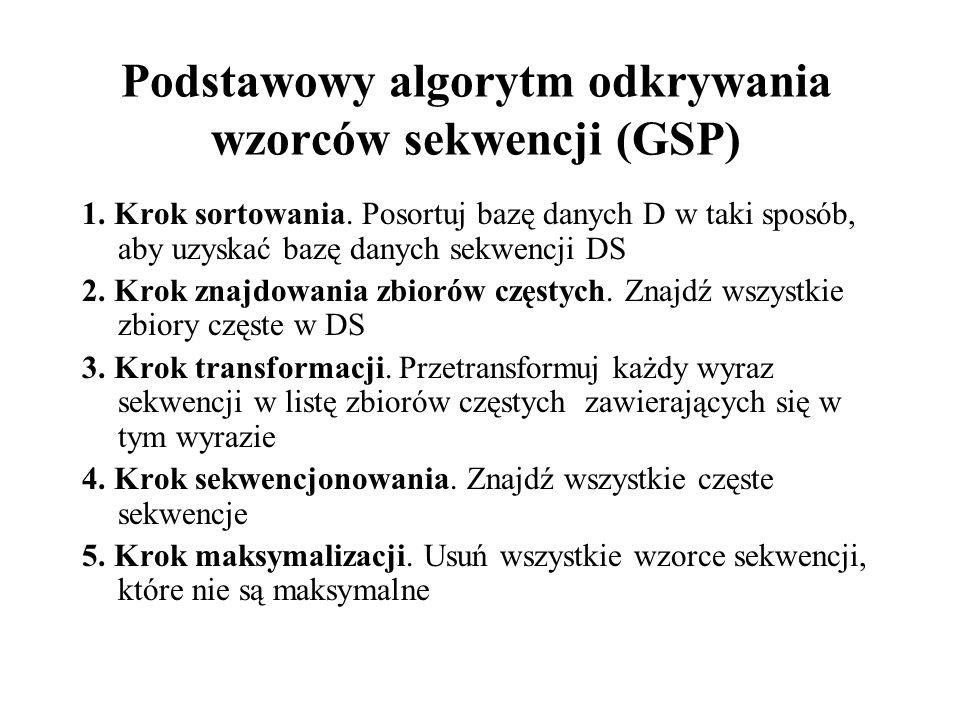 Podstawowy algorytm odkrywania wzorców sekwencji (GSP) 1. Krok sortowania. Posortuj bazę danych D w taki sposób, aby uzyskać bazę danych sekwencji DS