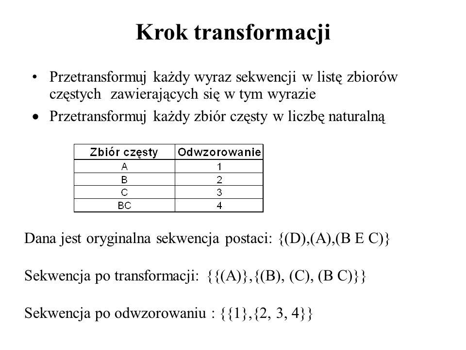 Krok transformacji Przetransformuj każdy wyraz sekwencji w listę zbiorów częstych zawierających się w tym wyrazie Przetransformuj każdy zbiór częsty w