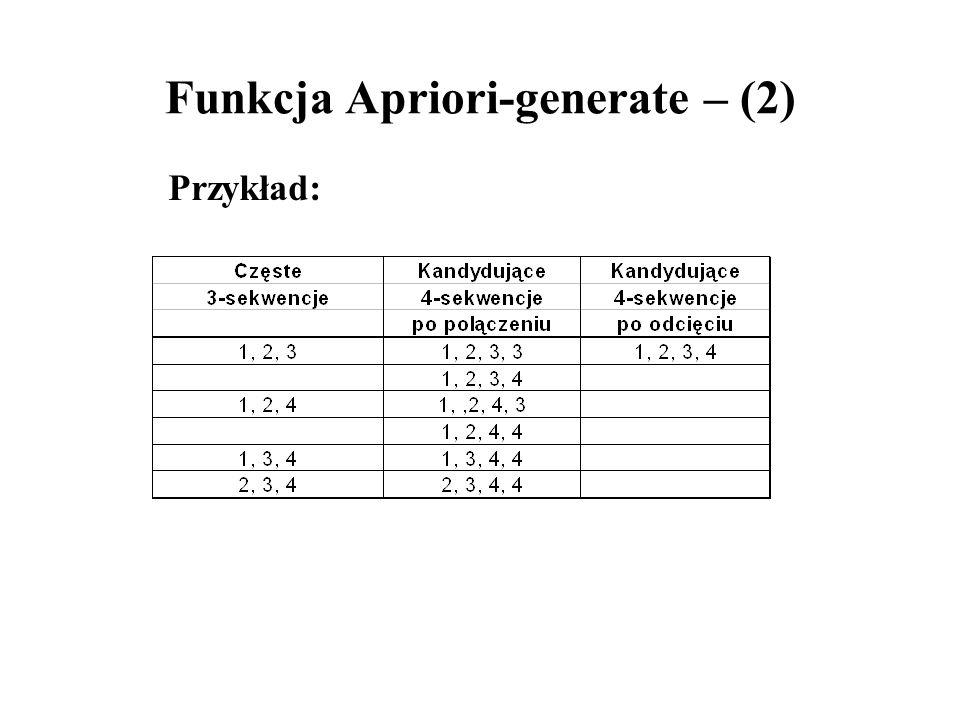 Funkcja Apriori-generate – (2) Przykład: