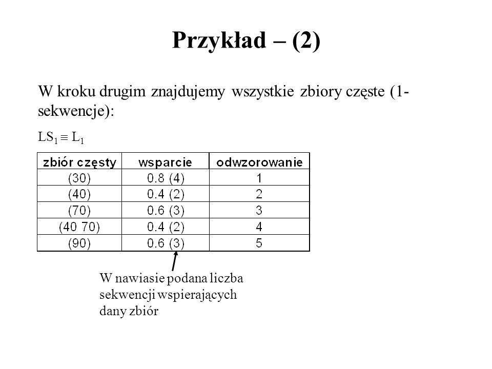 Przykład – (2) W kroku drugim znajdujemy wszystkie zbiory częste (1- sekwencje): LS 1 L 1 W nawiasie podana liczba sekwencji wspierających dany zbiór