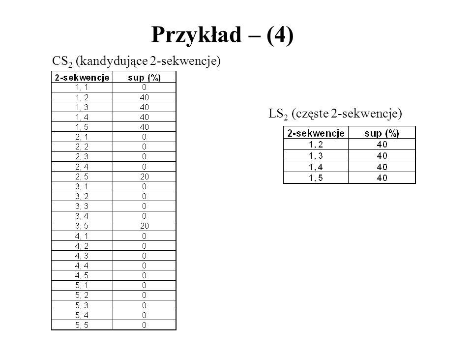Przykład – (4) CS 2 (kandydujące 2-sekwencje) LS 2 (częste 2-sekwencje)