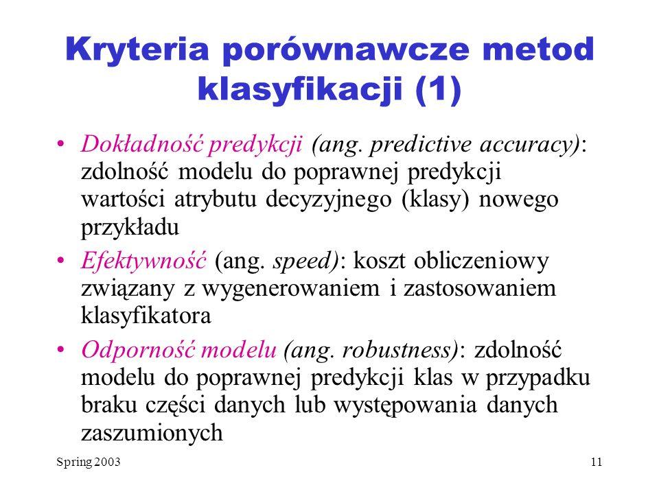 Spring 200311 Kryteria porównawcze metod klasyfikacji (1) Dokładność predykcji (ang. predictive accuracy): zdolność modelu do poprawnej predykcji wart
