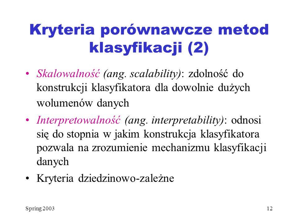 Spring 200312 Kryteria porównawcze metod klasyfikacji (2) Skalowalność (ang. scalability): zdolność do konstrukcji klasyfikatora dla dowolnie dużych w