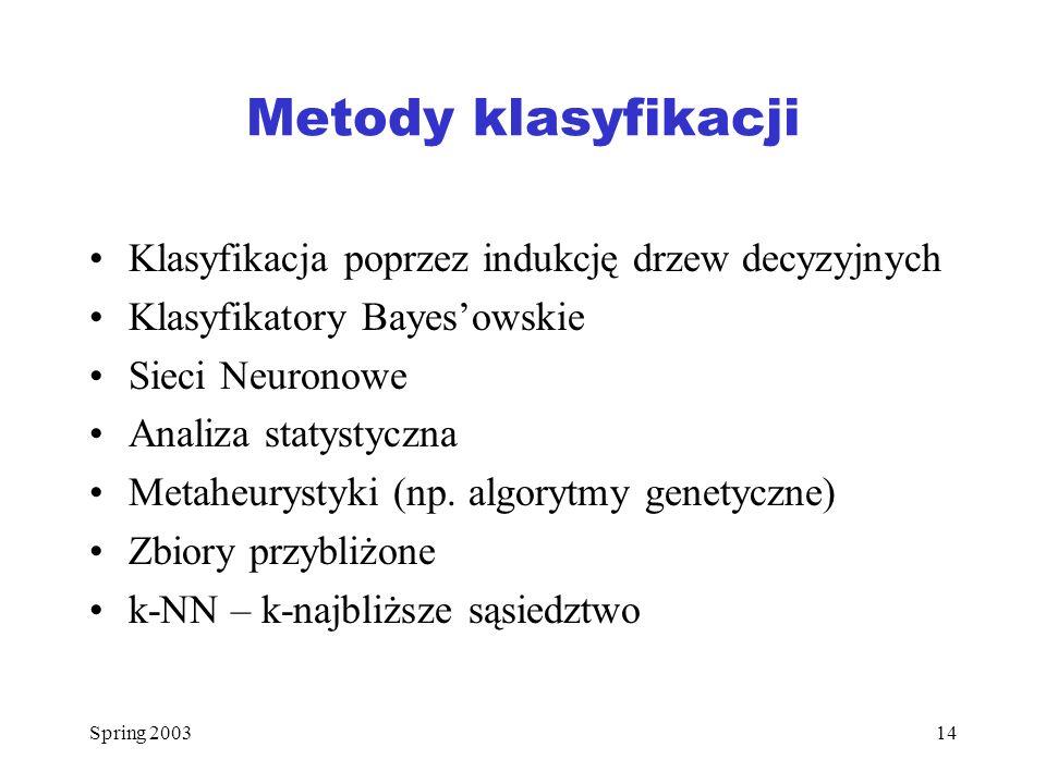 Spring 200314 Metody klasyfikacji Klasyfikacja poprzez indukcję drzew decyzyjnych Klasyfikatory Bayesowskie Sieci Neuronowe Analiza statystyczna Metah